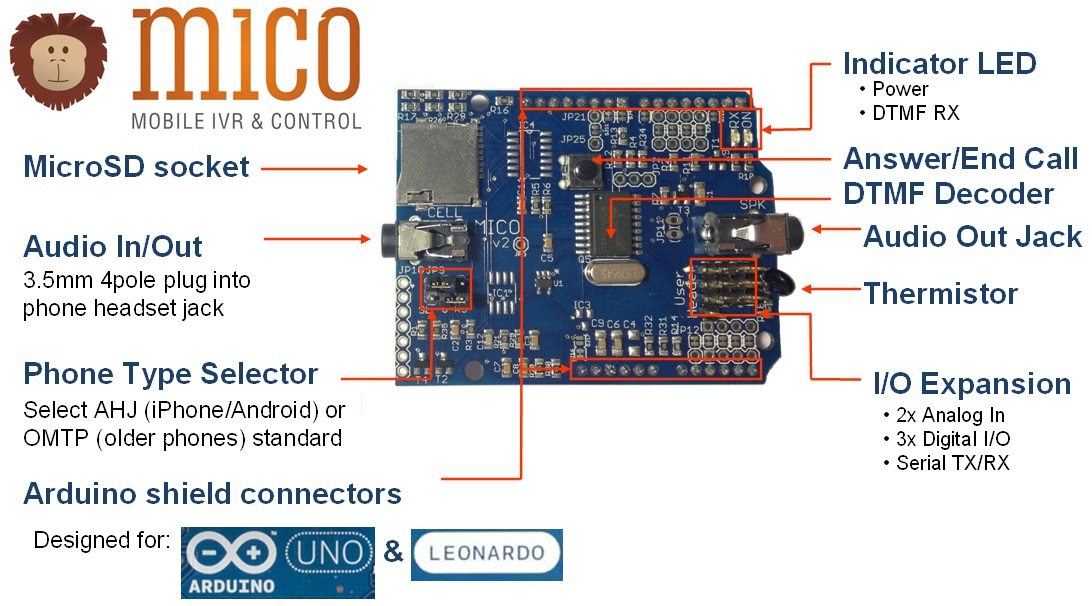 Arduino Projects for MICO Shield
